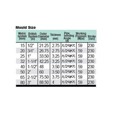 Hidraulinis vamzdžių lankstytuvas, horizontalus 16t 3